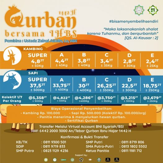 Informasi Qurban IHBS 1442 Hijriyah