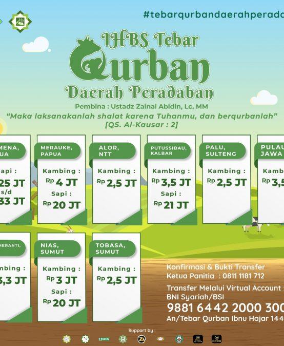 IHBS Tebar Qurban